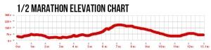 usa13-elevation-half